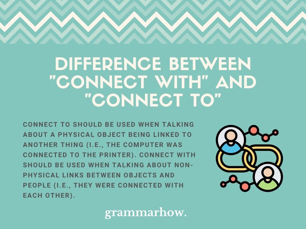 """What Is The Difference Between """"Connect With"""" And """"Connect To""""?"""