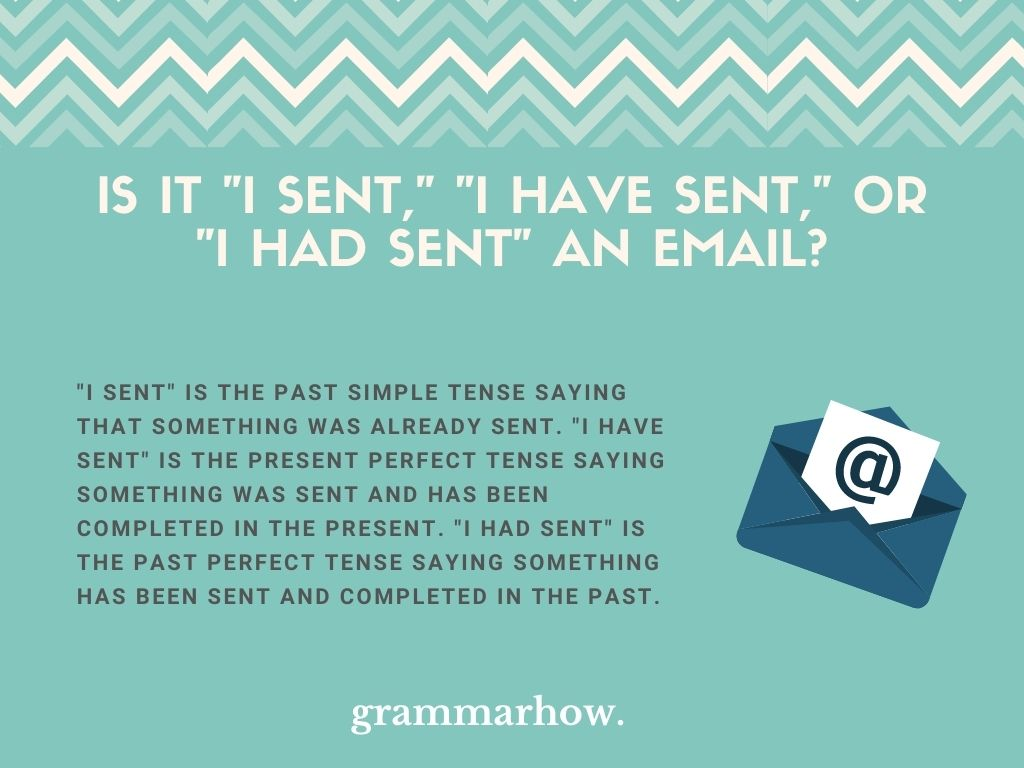 """Is It """"I Sent,"""" """"I Have Sent,"""" Or """"I Had Sent"""" An Email?"""