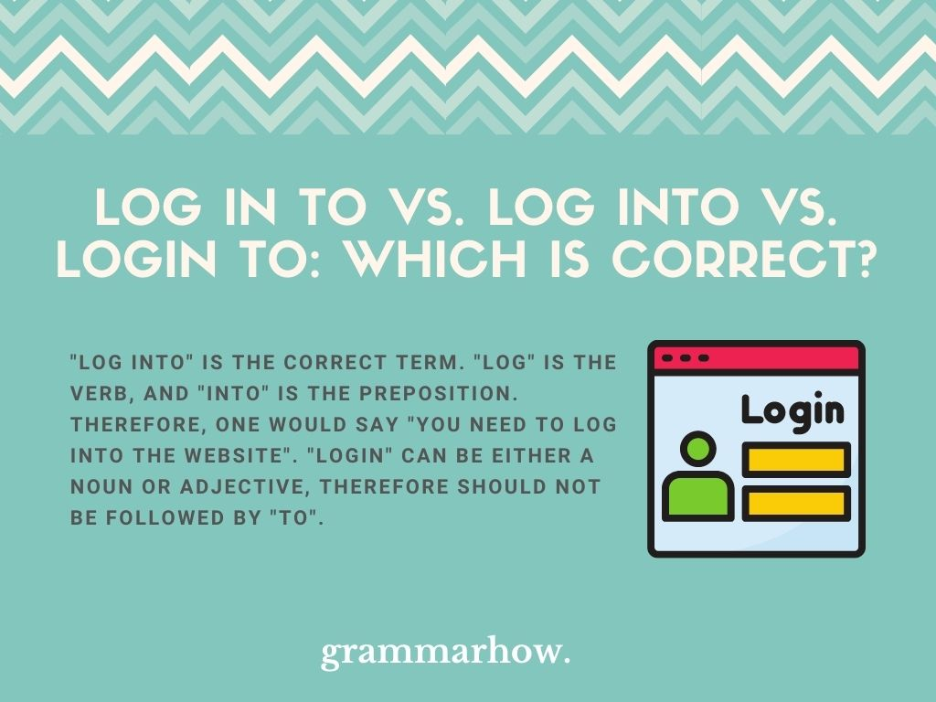 Log In To Vs. Log Into Vs. Login To: Which Is Correct?
